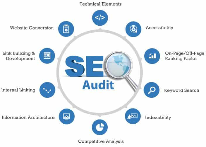 free seo audit checklist - elements of an seo audit
